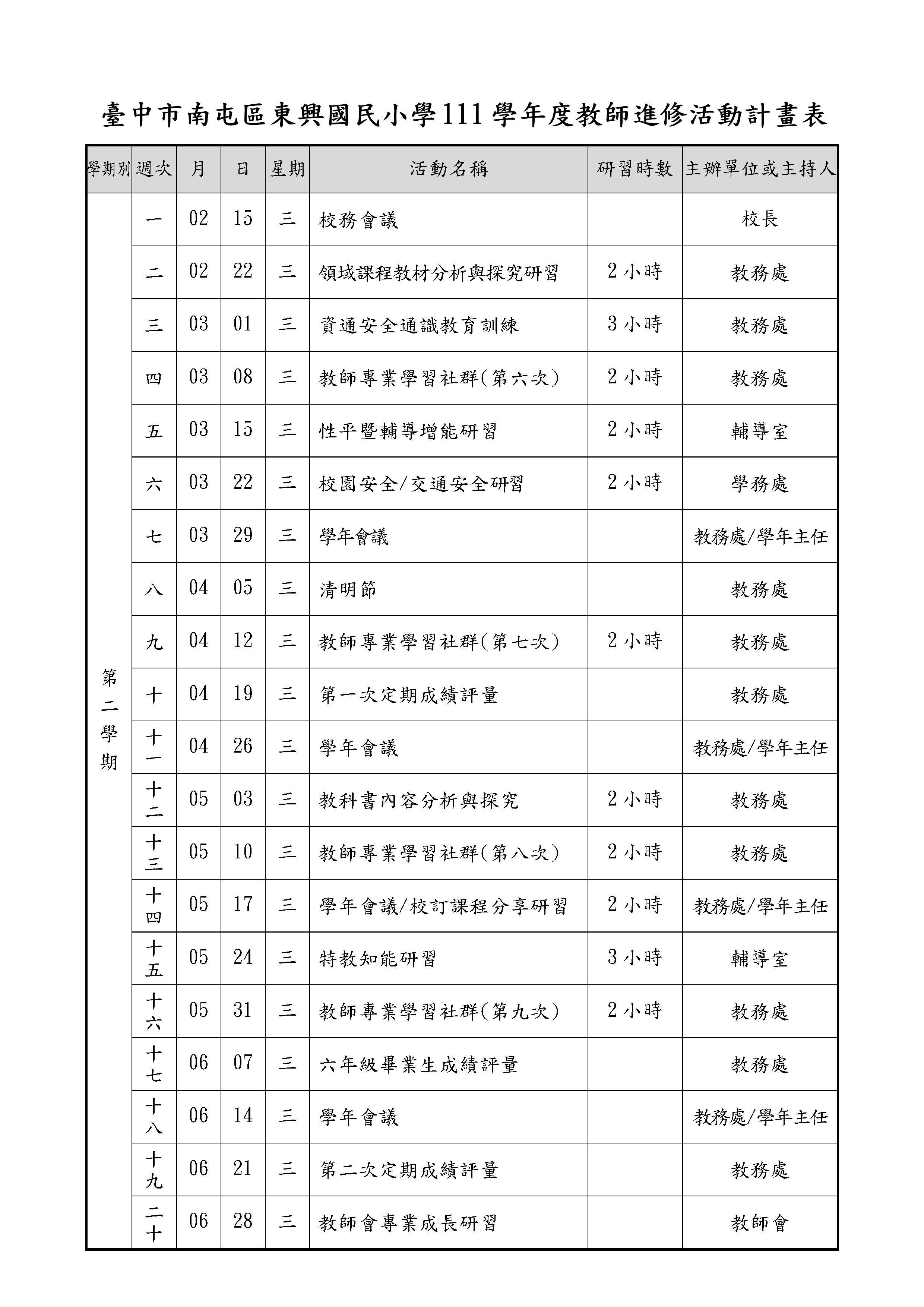 第二學教師進修活動計畫表